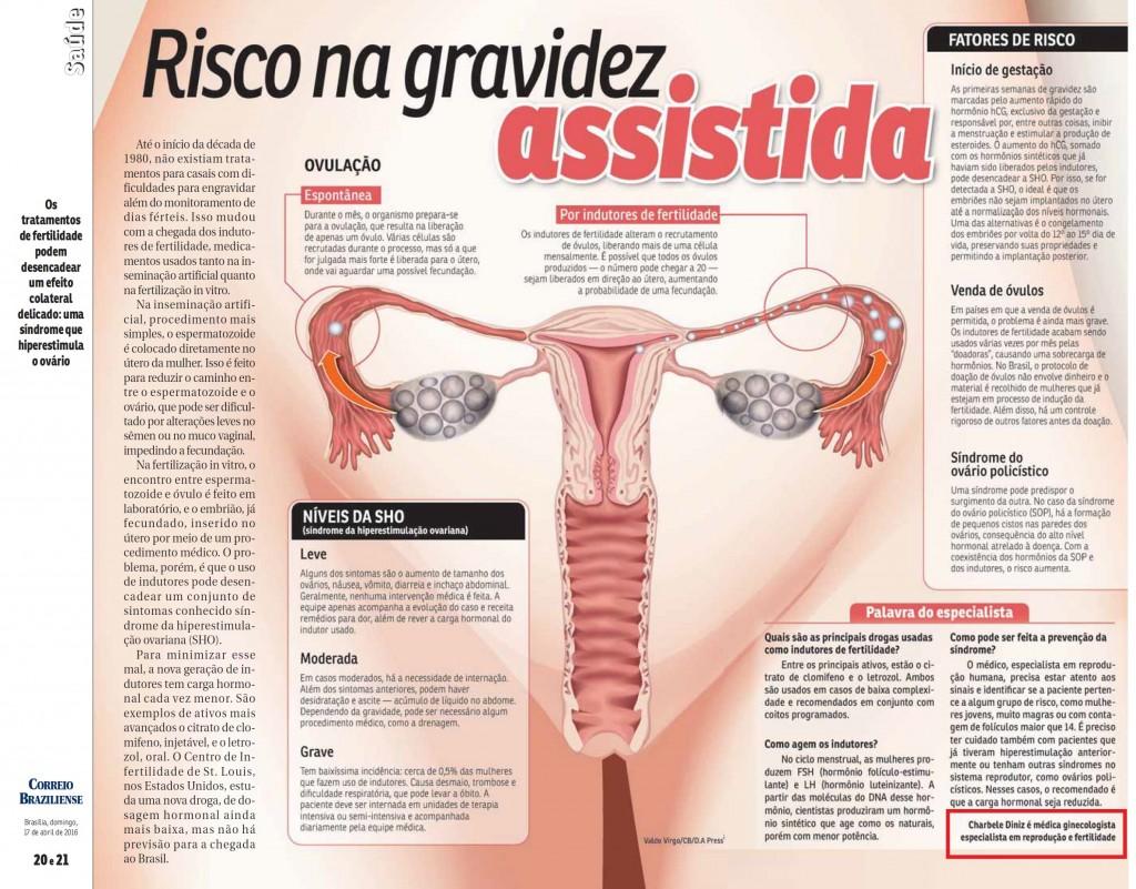 Revista do Correio - Risco na gravidez assistida - HSL - 18-04-2016
