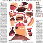 correio-braziliense-obesidade-triplica-em-jovens-brasileiros-dr-fausto-stauffer-hpn-24-09-2016
