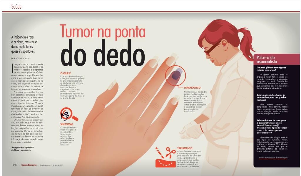 REVISTA DO CORREIO | HOSPITAL SANTA LÚCIA